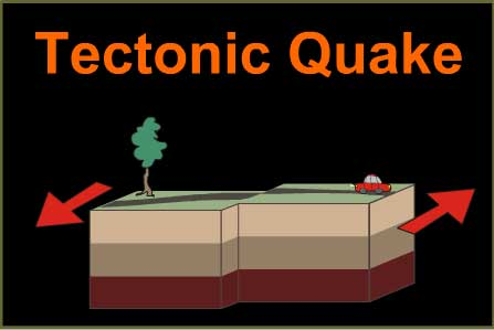 Tectonic Quake